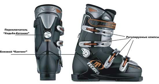 Крепление ботинка к лыже